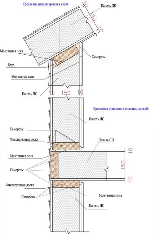 Конструкция из сэндвич панелей своими руками